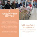 2020 год для социального служения Серовской епархии прошел под эгидой добровольческой деятельности